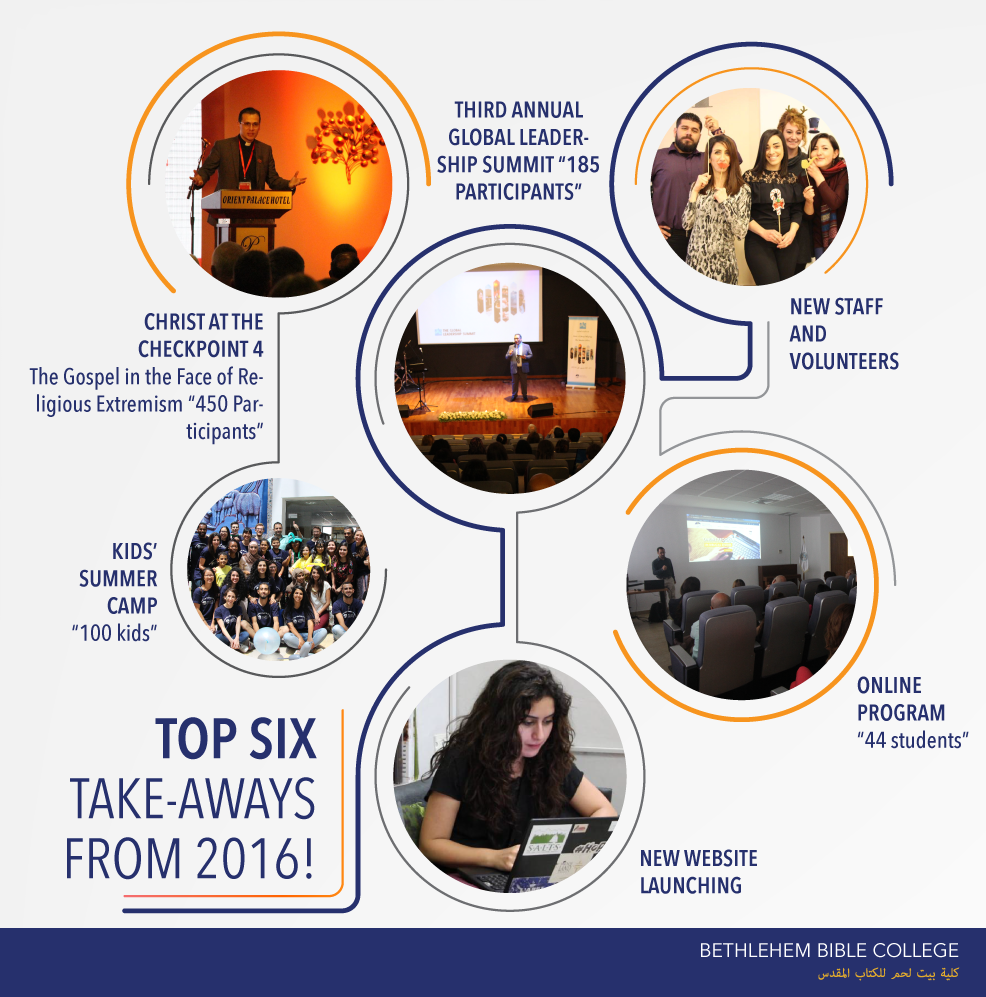 Top Six Take-aways from 2016!